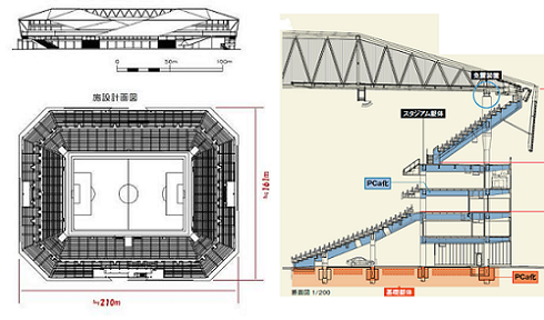 Google_sketchup-index_makingStadium-1